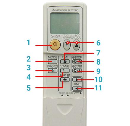 Hướng dẫn sử dụng máy lạnh Mitsubishi Electric MSY-GH18VA