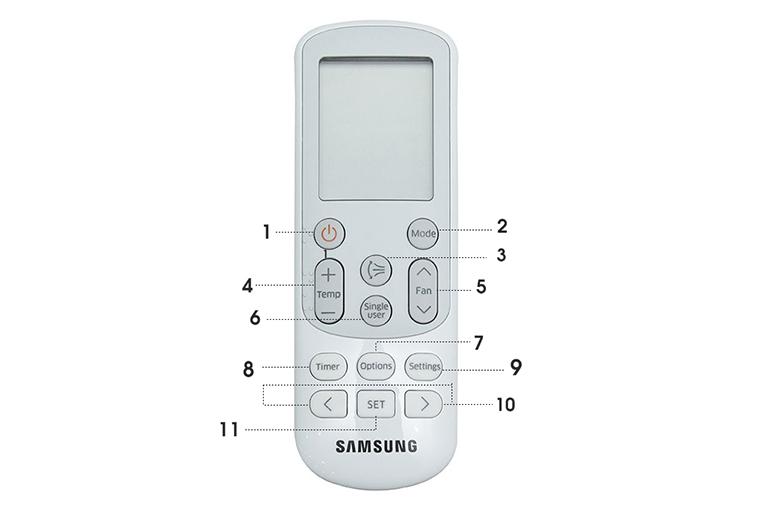 Điều khiển của máy lạnh Samsung