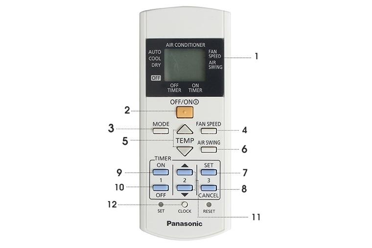 Điều khiển của máy lạnh Panasonic